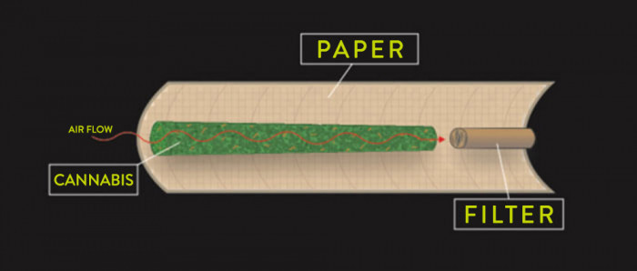 Paper and filter of a joint