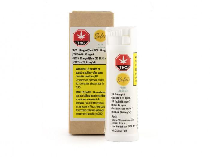 CBD Oral Sprays